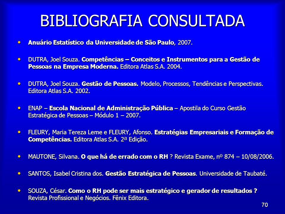 70 BIBLIOGRAFIA CONSULTADA Anuário Estatístico da Universidade de São Paulo, 2007. Anuário Estatístico da Universidade de São Paulo, 2007. DUTRA, Joel