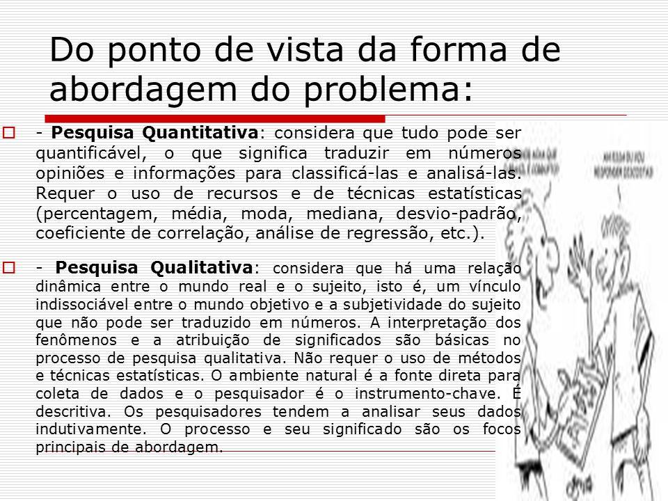 Do ponto de vista da forma de abordagem do problema:  - Pesquisa Quantitativa: considera que tudo pode ser quantificável, o que significa traduzir em
