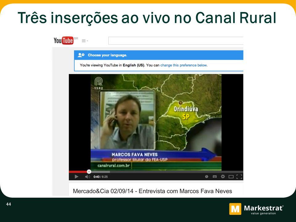 Três inserções ao vivo no Canal Rural 44