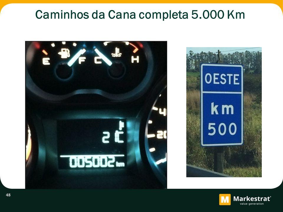 Caminhos da Cana completa 5.000 Km 48