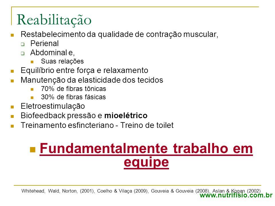 Reabilitação Restabelecimento da qualidade de contração muscular,  Perienal  Abdominal e, Suas relações Equilíbrio entre força e relaxamento Manutenção da elasticidade dos tecidos 70% de fibras tônicas 30% de fibras fásicas Eletroestimulação Biofeedback pressão e mioelétrico Treinamento esfincteriano - Treino de toilet Fundamentalmente trabalho em equipe Whitehead, Wald, Norton, (2001), Coelho & Vilaça (2009), Gouveia & Gouveia (2008), Aslan & Kogan (2002) www.nutrifisio.com.br