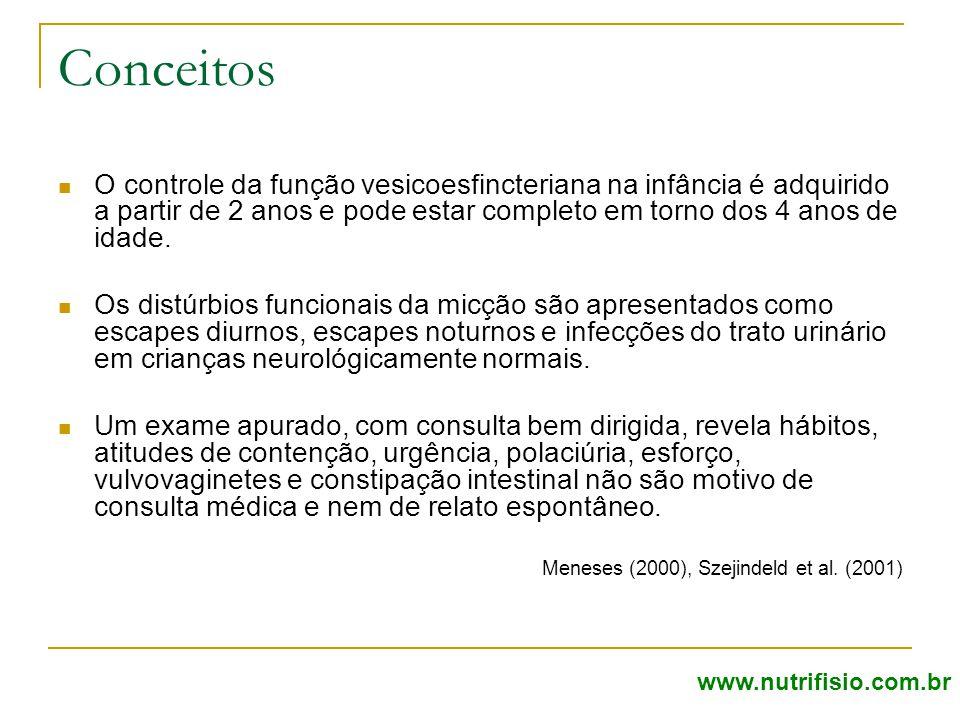 Conceitos O controle da função vesicoesfincteriana na infância é adquirido a partir de 2 anos e pode estar completo em torno dos 4 anos de idade. Os d