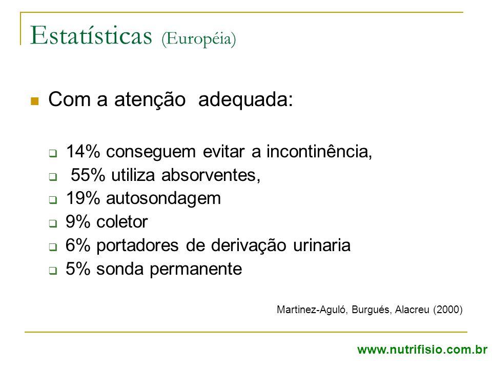 Estatísticas (Européia) Com a atenção adequada:  14% conseguem evitar a incontinência,  55% utiliza absorventes,  19% autosondagem  9% coletor  6% portadores de derivação urinaria  5% sonda permanente Martinez-Aguló, Burgués, Alacreu (2000) www.nutrifisio.com.br
