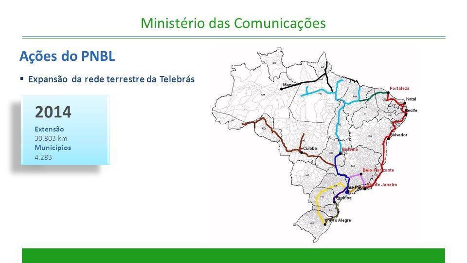 Ações do PNBL  Expansão da rede terrestre da Telebrás 2014 Extensão 30.803 km Municípios 4.283 2014 Extensão 30.803 km Municípios 4.283 Ministério da