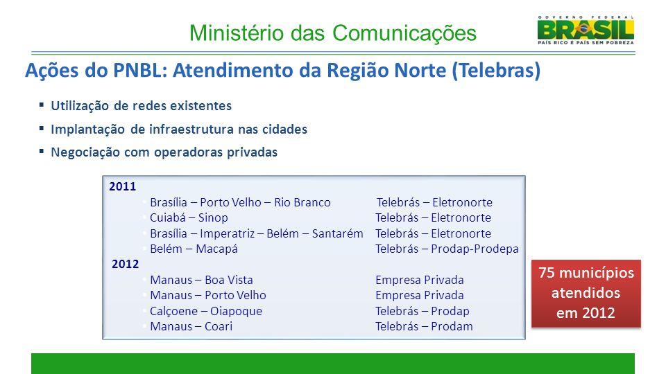 Ações do PNBL: Atendimento da Região Norte (Telebras) 2011 Brasília – Porto Velho – Rio Branco Telebrás – Eletronorte Cuiabá – Sinop Telebrás – Eletro