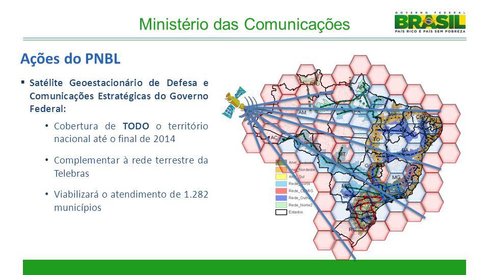 Ações do PNBL  Satélite Geoestacionário de Defesa e Comunicações Estratégicas do Governo Federal: Cobertura de TODO o território nacional até o final