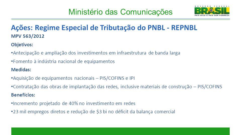 MPV 563/2012 Objetivos: Antecipação e ampliação dos investimentos em infraestrutura de banda larga Fomento à indústria nacional de equipamentos Medida