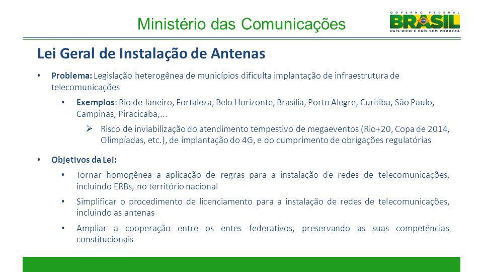 Ministério das Comunicações Problema: Legislação heterogênea de municípios dificulta implantação de infraestrutura de telecomunicações Exemplos: Rio d