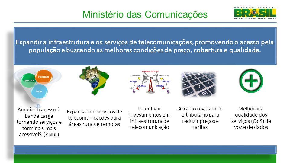 PreçoCobertura Velocidade Ministério das Comunicações