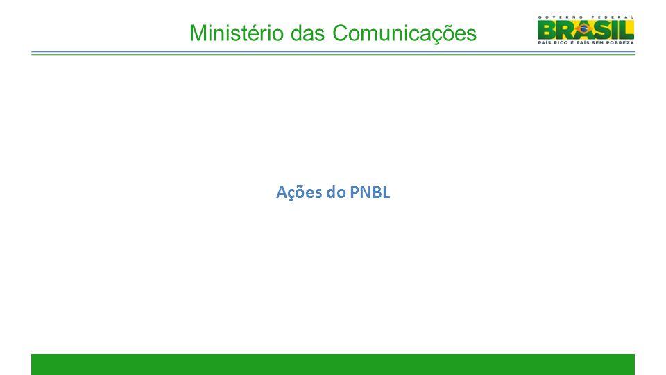 Ministério das Comunicações Expansão do SeAC Fonte: Anatel Mar/2012: 13,7 milhões de assinantes Assinatura por Tecnologia (mil assinaturas) Perspectiva de aceleração do SCM com o SeAC