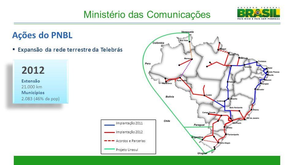Ministério das Comunicações Ações do PNBL  Expansão da rede terrestre da Telebrás Implantação 2011 Implantação 2012 Acordos e Parcerias Projeto Unasu