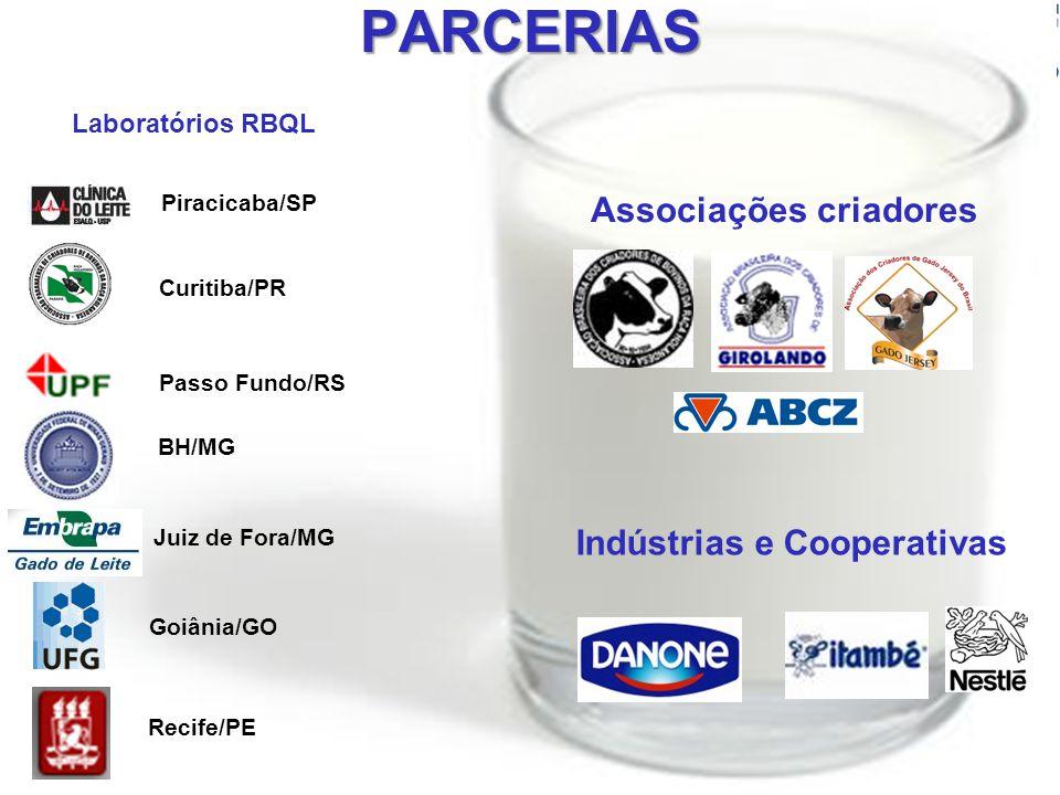 12 PARCERIAS Laboratórios RBQL Piracicaba/SP Curitiba/PR Passo Fundo/RS BH/MG Juiz de Fora/MG Goiânia/GO Recife/PE Associações criadores Indústrias e