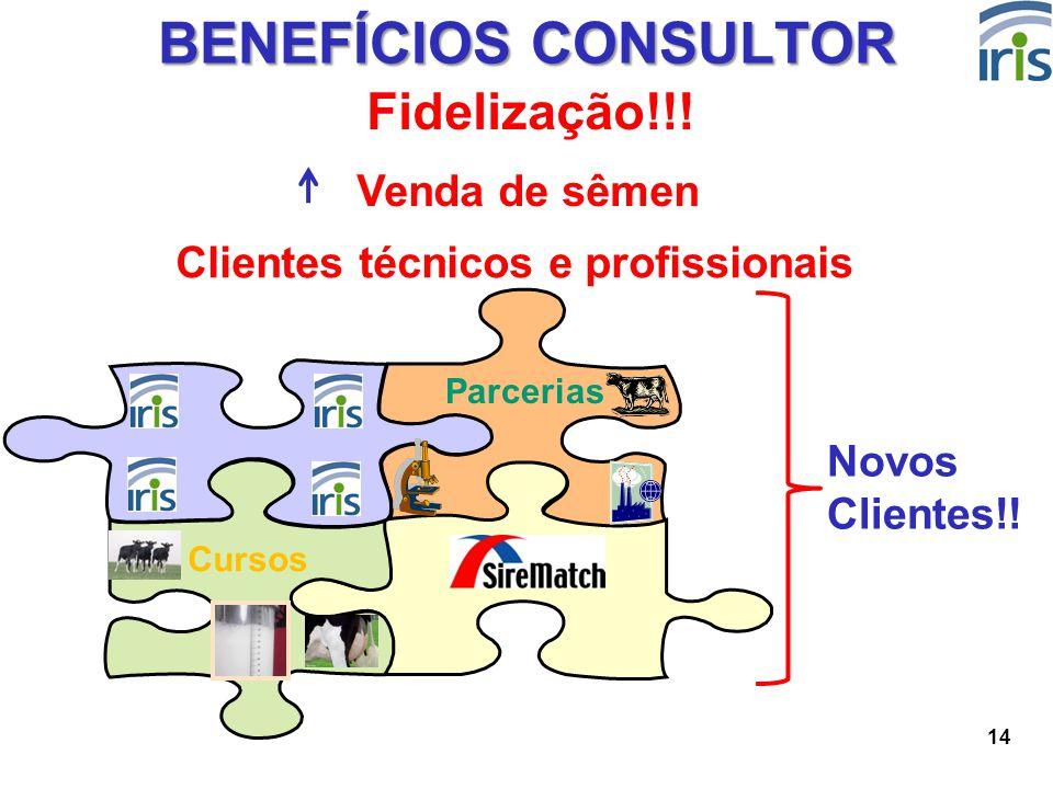 14 BENEFÍCIOS CONSULTOR Venda de sêmen Clientes técnicos e profissionais Fidelização!!! Novos Clientes!! Parcerias Cursos