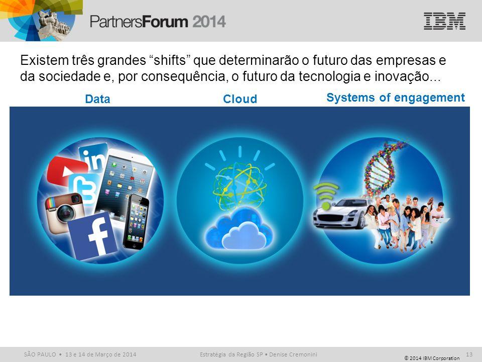 """© 2014 IBM Corporation SÃO PAULO 13 e 14 de Março de 2014Estratégia da Região SP Denise Cremonini13 Existem três grandes """"shifts"""" que determinarão o f"""