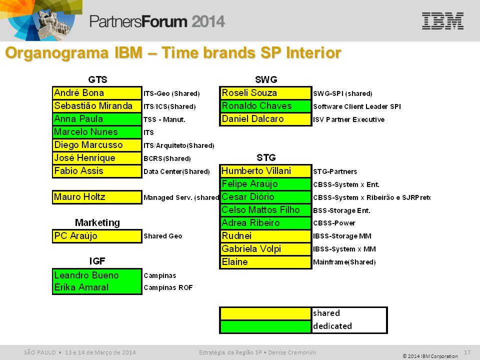 © 2014 IBM Corporation SÃO PAULO 13 e 14 de Março de 2014 Organograma IBM – Time brands SP Interior Estratégia da Região SP Denise Cremonini17