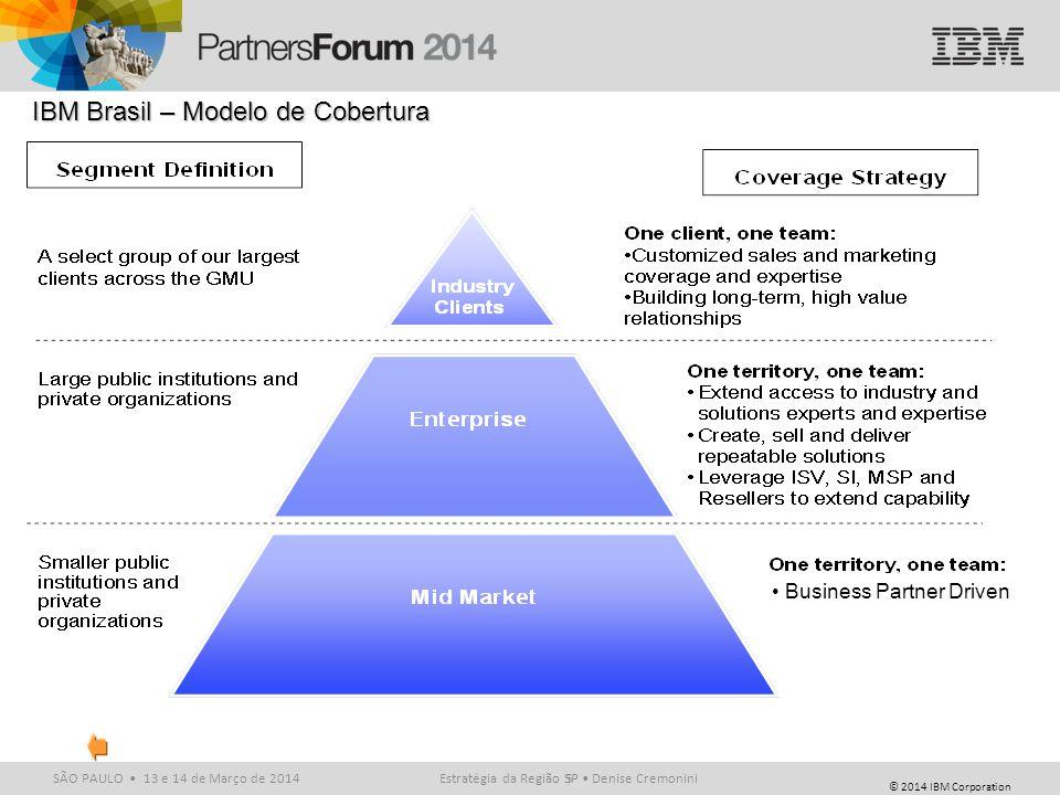 © 2014 IBM Corporation SÃO PAULO 13 e 14 de Março de 20145 Business Partner Driven IBM Brasil – Modelo de Cobertura Estratégia da Região SP Denise Cre