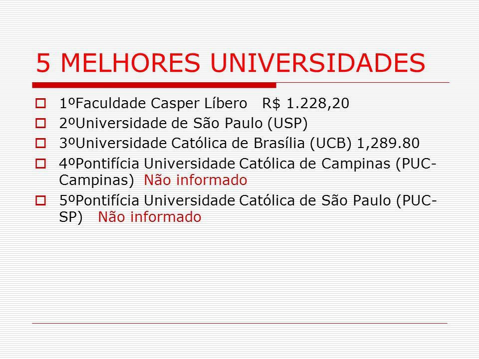 5 MELHORES UNIVERSIDADES  1ºFaculdade Casper Líbero R$ 1.228,20  2ºUniversidade de São Paulo (USP)  3ºUniversidade Católica de Brasília (UCB) 1,289