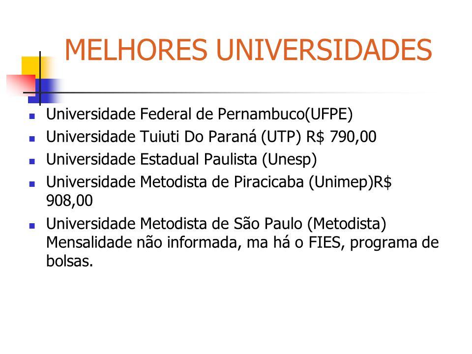 MELHORES UNIVERSIDADES Universidade Federal de Pernambuco(UFPE) Universidade Tuiuti Do Paraná (UTP) R$ 790,00 Universidade Estadual Paulista (Unesp) U