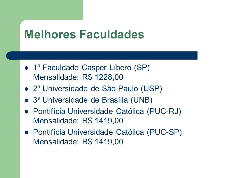 Melhores Faculdades 1ª Faculdade Casper Líbero (SP) Mensalidade: R$ 1228,00 2ª Universidade de São Paulo (USP) 3ª Universidade de Brasília (UNB) Ponti