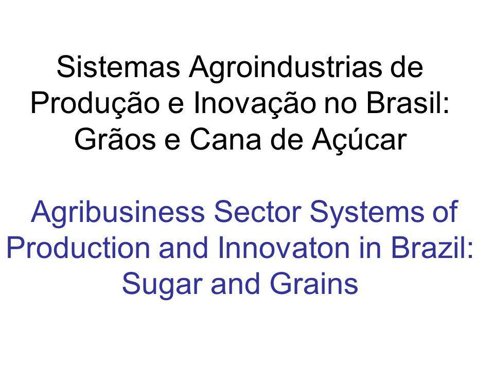 Brazilian States Farm Production% Industrial Production% (1000 ton year) (ton/ per day) Paraná9.38617,632.11523,4 Rio Grande do Sul7.51914,121.20015,5 Mato Grosso15.87729,721.00015,3 Goiás6.98513,118.50013,2 São Paulo1.5692,915.60011,4 Mato Grosso do Sul4.3768,28.2956,1 Minas Gerais2.4834,66.6004,8 Bahia1.9913,75.3443,9 Santa Catarina8151,54.0342,9 Piauí5451,02.3601,7 Sub-total51.5451,0135.0481,0 Outros1.8690,02.0500,0 Brasil53.414100,0137.098100,0 Source:Abiove e Soybean Yearbook, 2006 Soy in Brazilian States – Farm and Industrial Capability in 2005