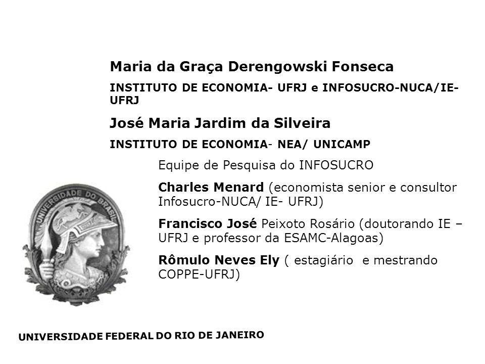 Maria da Graça Derengowski Fonseca INSTITUTO DE ECONOMIA- UFRJ e INFOSUCRO-NUCA/IE- UFRJ José Maria Jardim da Silveira INSTITUTO DE ECONOMIA- NEA/ UNI