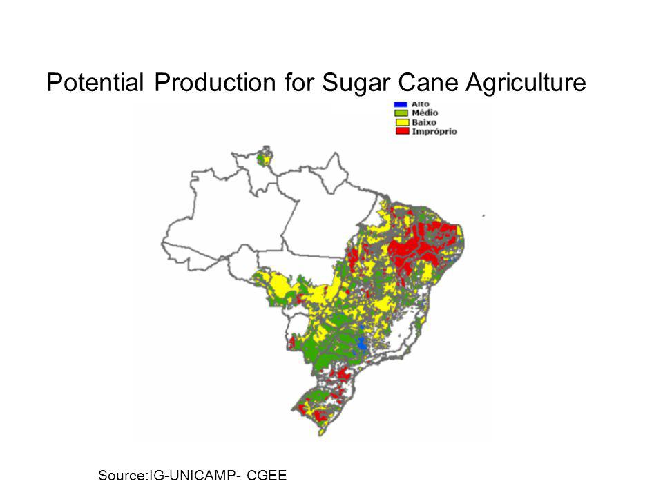 Potential Production for Sugar Cane Agriculture Source:IG-UNICAMP- CGEE