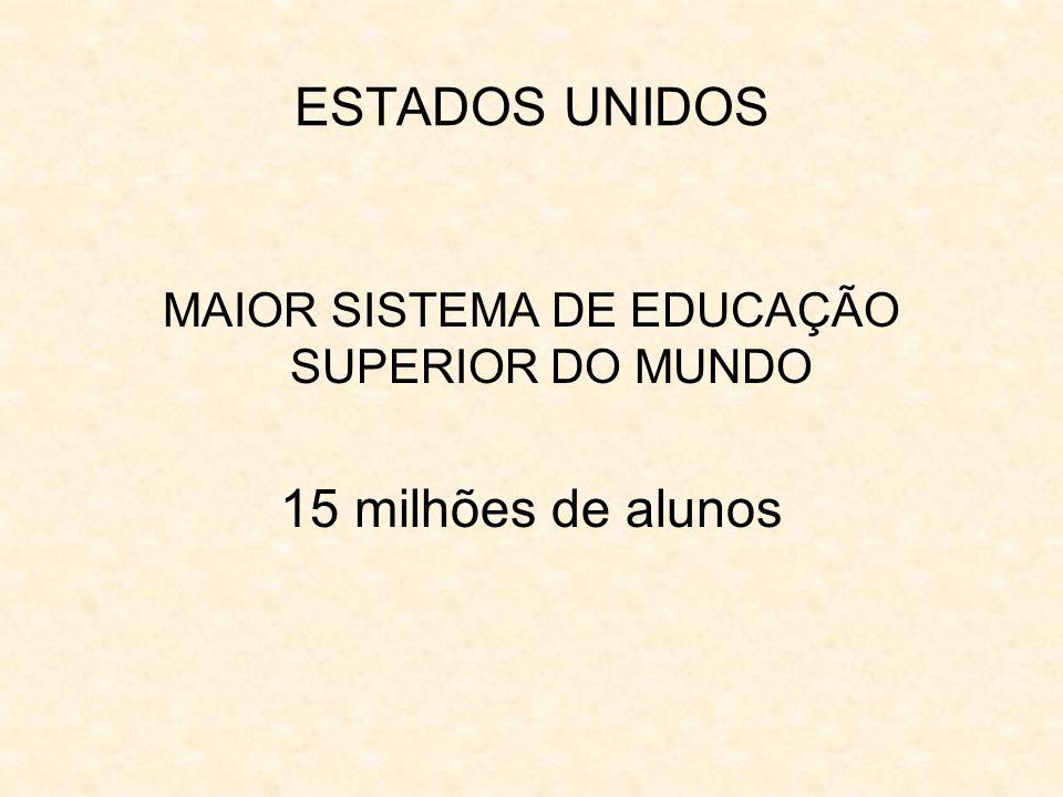 ESTADOS UNIDOS MAIOR SISTEMA DE EDUCAÇÃO SUPERIOR DO MUNDO 15 milhões de alunos