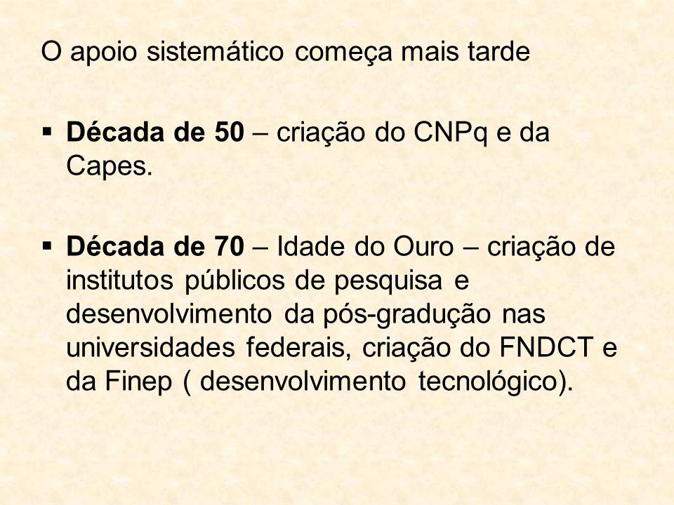 O apoio sistemático começa mais tarde  Década de 50 – criação do CNPq e da Capes.  Década de 70 – Idade do Ouro – criação de institutos públicos de