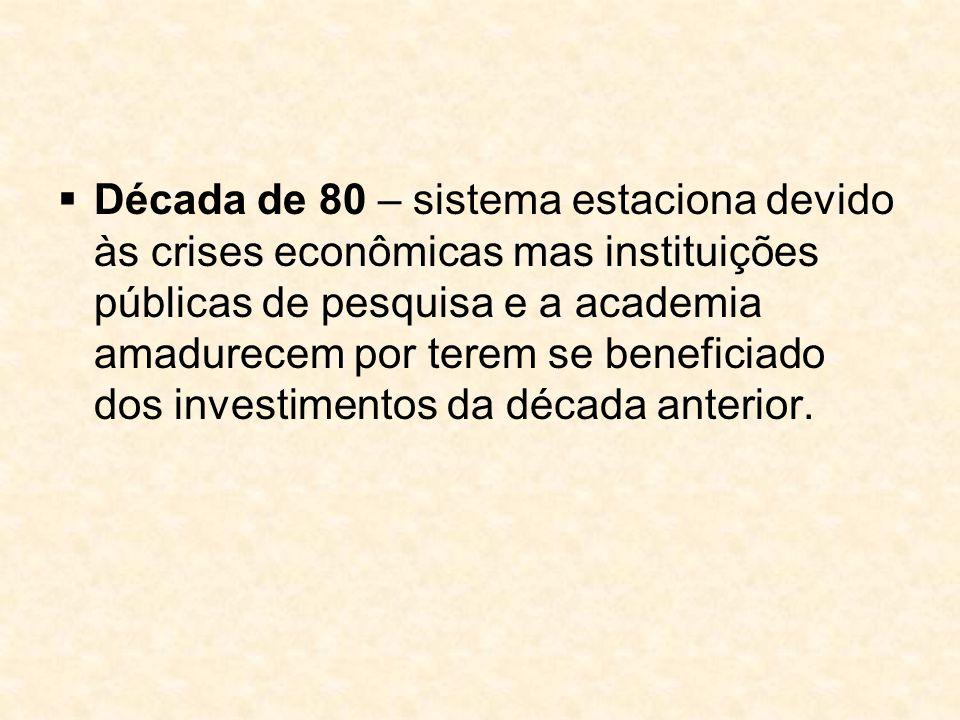  Década de 80 – sistema estaciona devido às crises econômicas mas instituições públicas de pesquisa e a academia amadurecem por terem se beneficiado