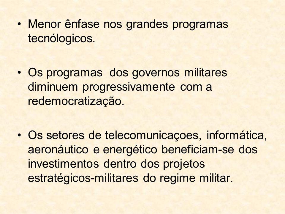 Menor ênfase nos grandes programas tecnólogicos. Os programas dos governos militares diminuem progressivamente com a redemocratização. Os setores de t