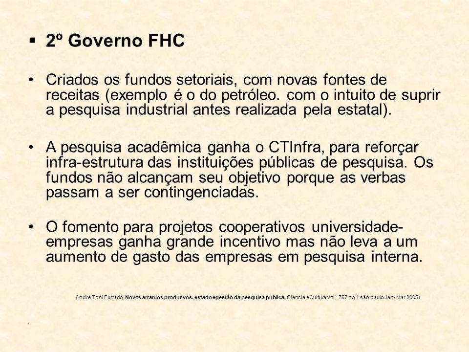  2º Governo FHC Criados os fundos setoriais, com novas fontes de receitas (exemplo é o do petróleo. com o intuito de suprir a pesquisa industrial ant