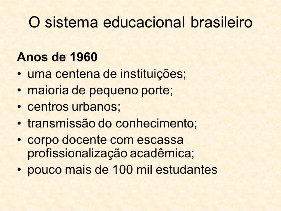 O sistema educacional brasileiro Anos de 1960 uma centena de instituições; maioria de pequeno porte; centros urbanos; transmissão do conhecimento; cor