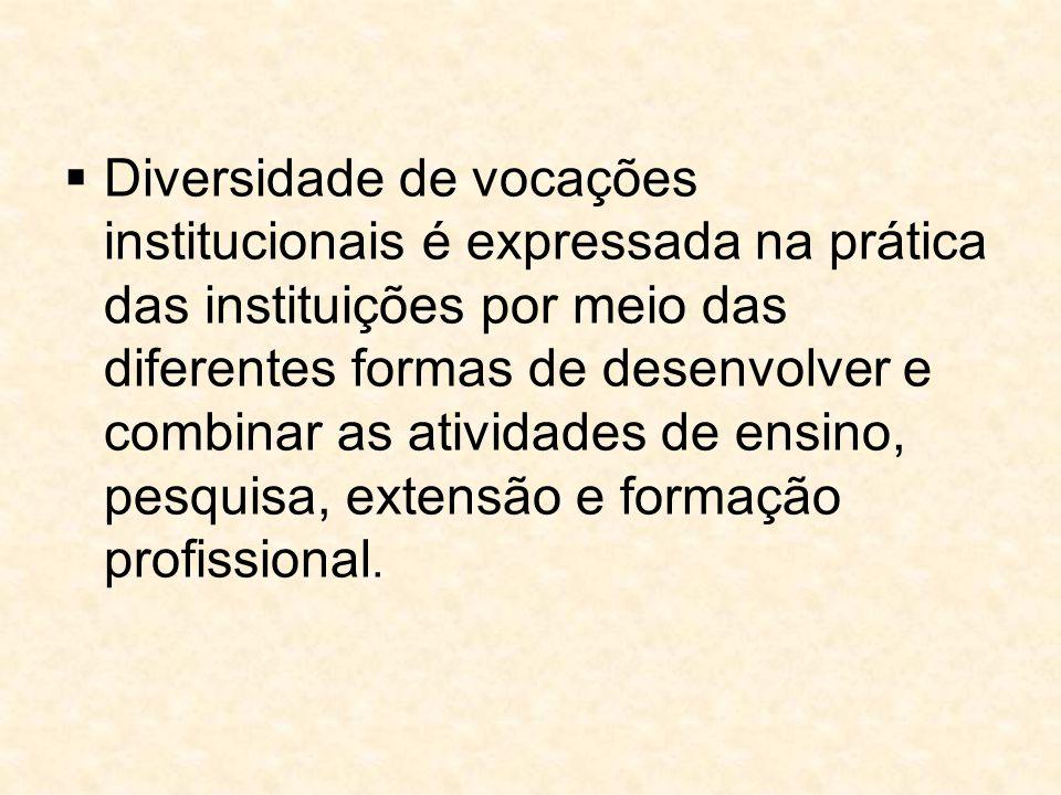  Diversidade de vocações institucionais é expressada na prática das instituições por meio das diferentes formas de desenvolver e combinar as atividad