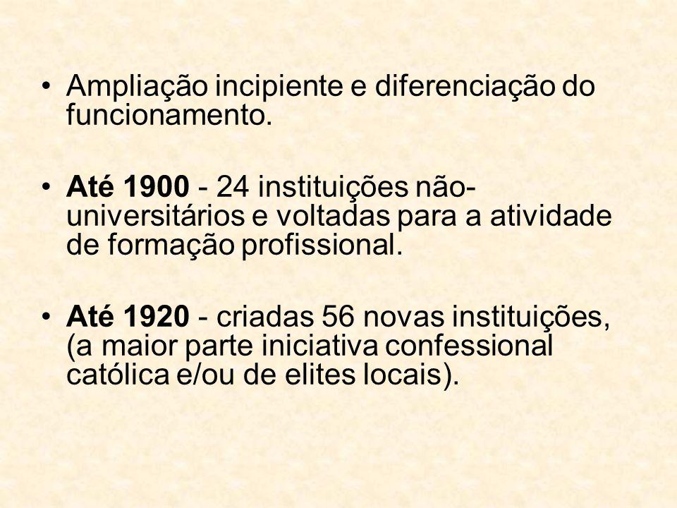 Ampliação incipiente e diferenciação do funcionamento. Até 1900 - 24 instituições não- universitários e voltadas para a atividade de formação profissi