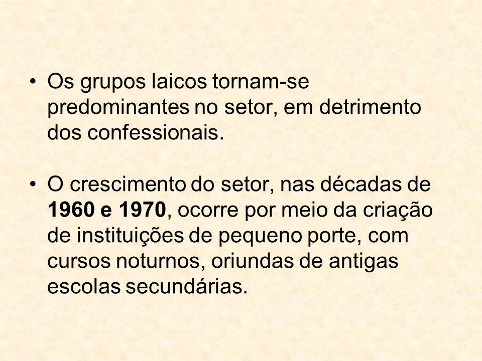 Os grupos laicos tornam-se predominantes no setor, em detrimento dos confessionais. O crescimento do setor, nas décadas de 1960 e 1970, ocorre por mei