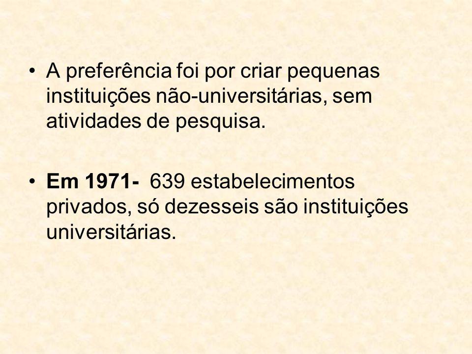 A preferência foi por criar pequenas instituições não-universitárias, sem atividades de pesquisa. Em 1971- 639 estabelecimentos privados, só dezesseis