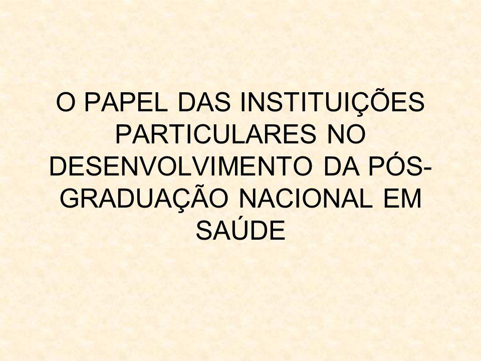  FIM DA DÉCADA DE 90 1097 instituições.2,4 milhões de alunos de graduação.