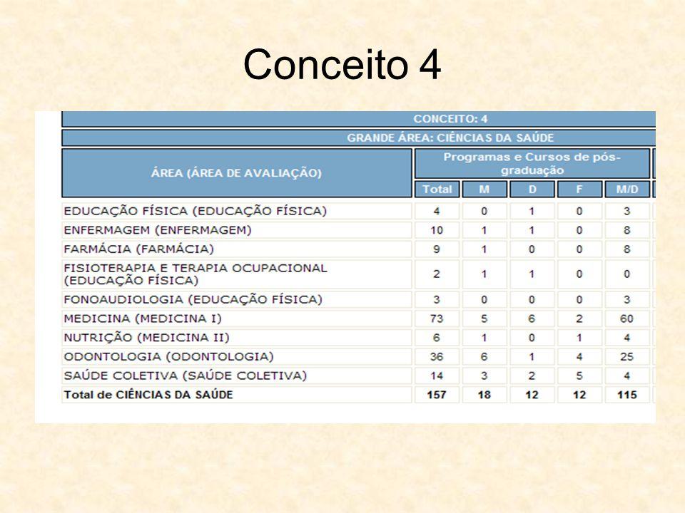 Conceito 4