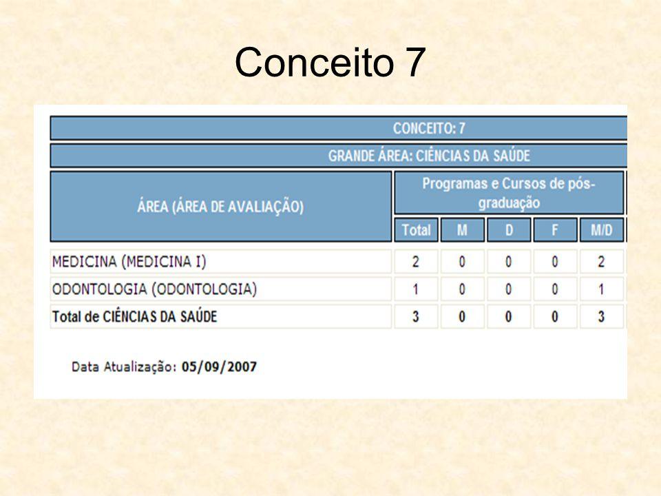 Conceito 7