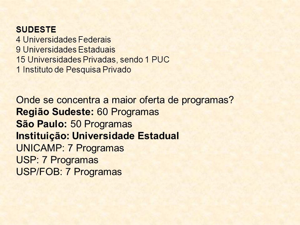 SUDESTE 4 Universidades Federais 9 Universidades Estaduais 15 Universidades Privadas, sendo 1 PUC 1 Instituto de Pesquisa Privado Onde se concentra a