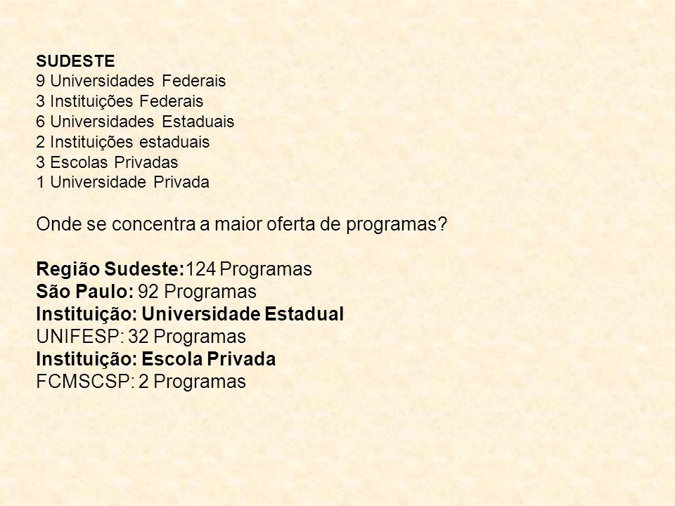 SUDESTE 9 Universidades Federais 3 Instituições Federais 6 Universidades Estaduais 2 Instituições estaduais 3 Escolas Privadas 1 Universidade Privada