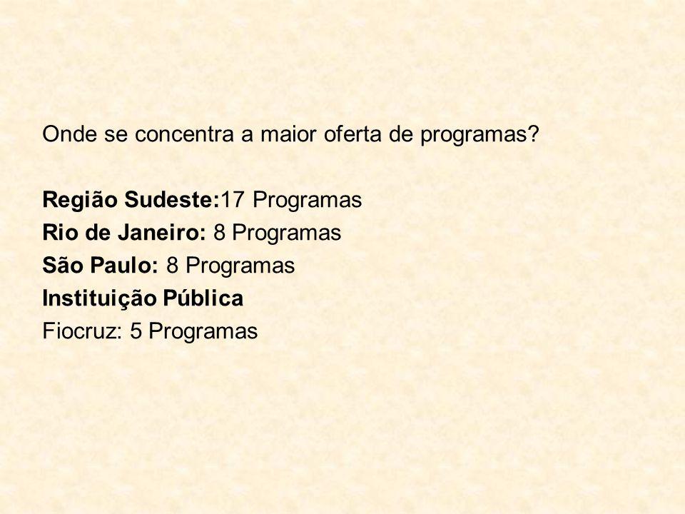 Onde se concentra a maior oferta de programas? Região Sudeste:17 Programas Rio de Janeiro: 8 Programas São Paulo: 8 Programas Instituição Pública Fioc