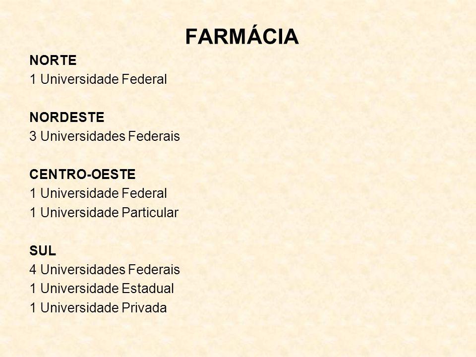 FARMÁCIA NORTE 1 Universidade Federal NORDESTE 3 Universidades Federais CENTRO-OESTE 1 Universidade Federal 1 Universidade Particular SUL 4 Universida