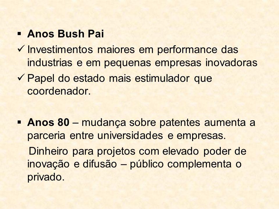  Anos Bush Pai Investimentos maiores em performance das industrias e em pequenas empresas inovadoras Papel do estado mais estimulador que coordenador