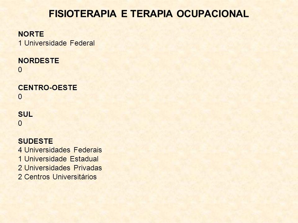 FISIOTERAPIA E TERAPIA OCUPACIONAL NORTE 1 Universidade Federal NORDESTE 0 CENTRO-OESTE 0 SUL 0 SUDESTE 4 Universidades Federais 1 Universidade Estadu