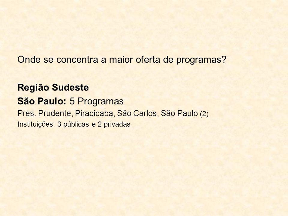 Onde se concentra a maior oferta de programas? Região Sudeste São Paulo: 5 Programas Pres. Prudente, Piracicaba, São Carlos, São Paulo (2) Instituiçõe