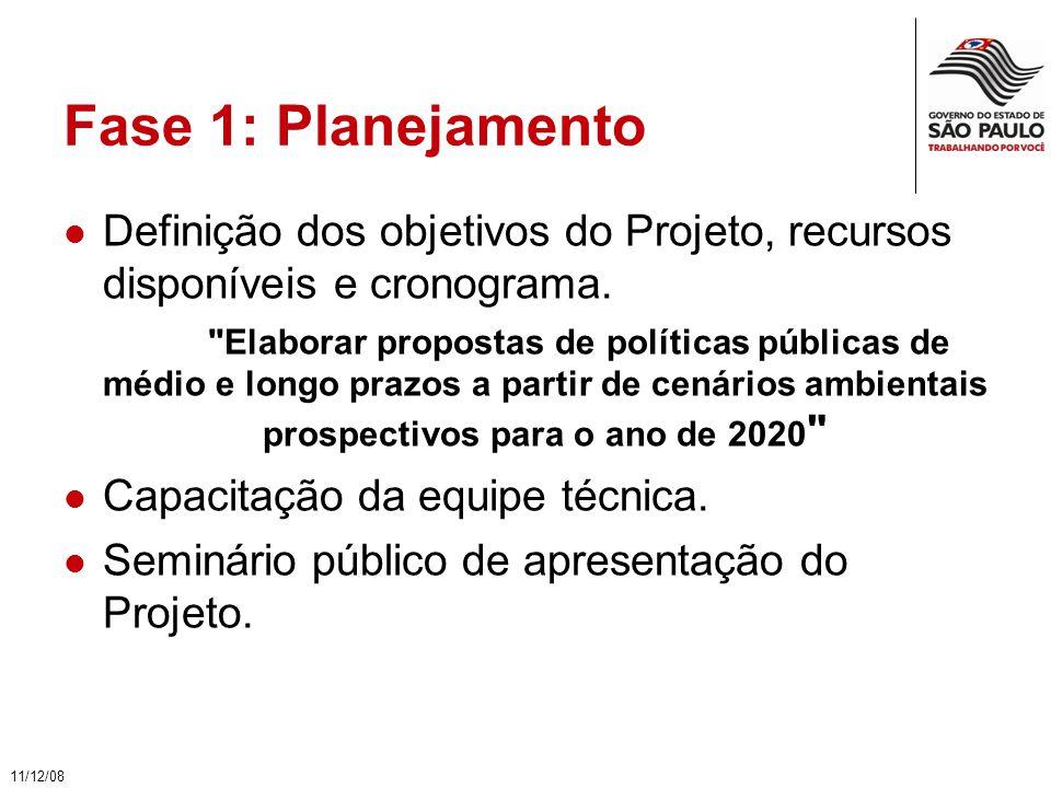 Fase 1: Planejamento Definição dos objetivos do Projeto, recursos disponíveis e cronograma.