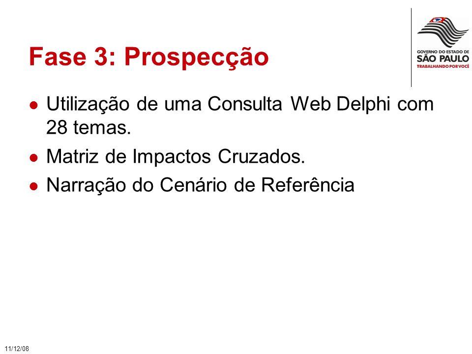 Fase 3: Prospecção Utilização de uma Consulta Web Delphi com 28 temas.