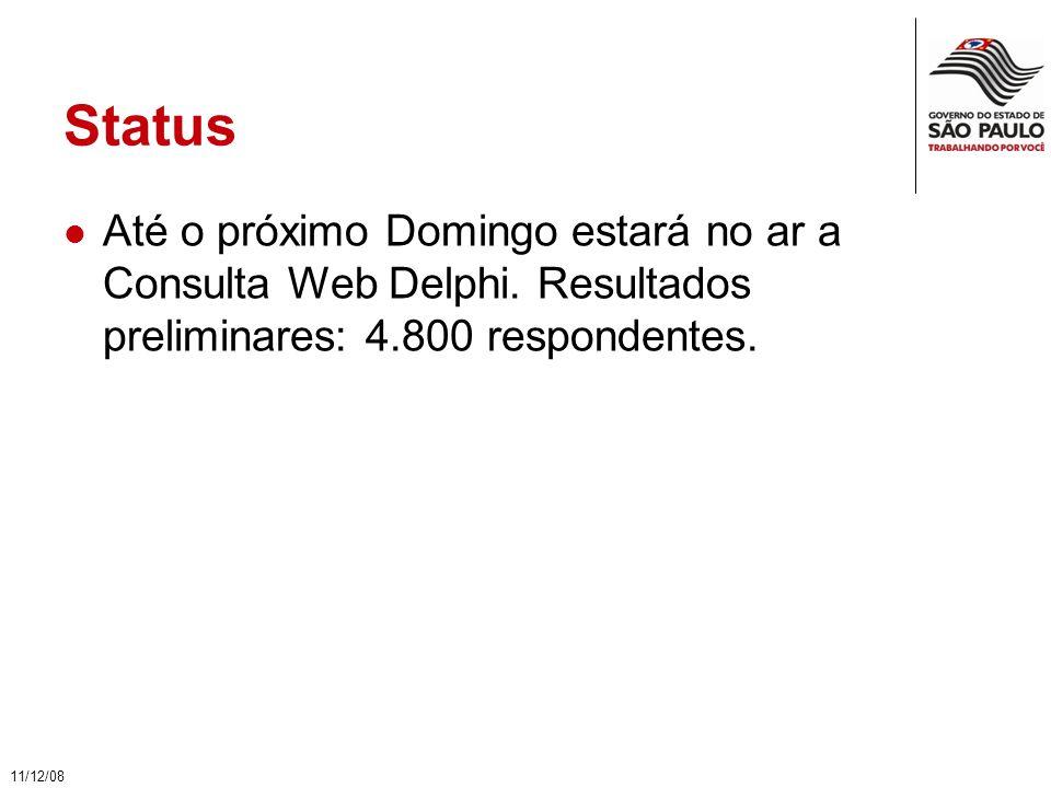 Status Até o próximo Domingo estará no ar a Consulta Web Delphi.