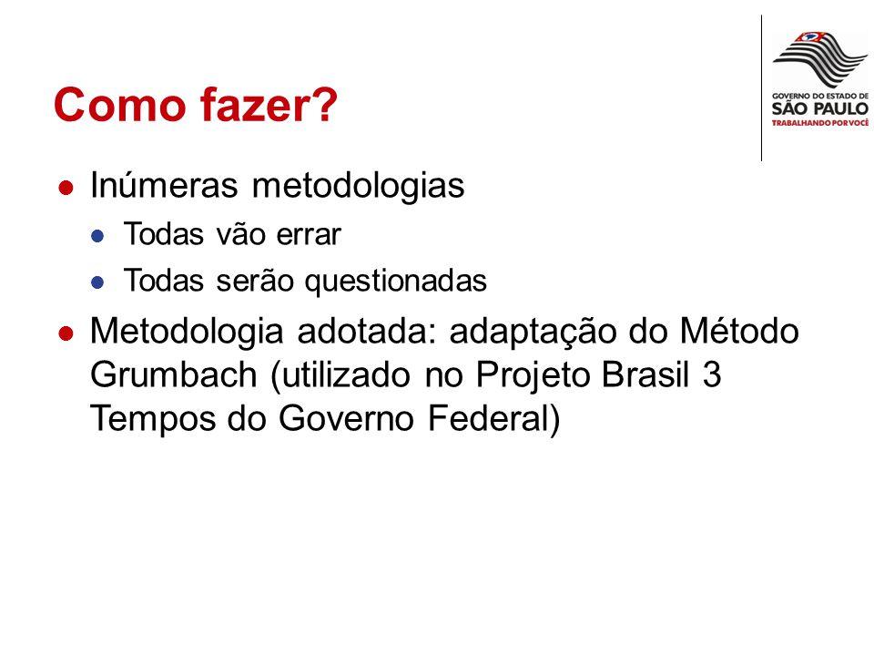Contatos 11/12/08 Renato Rosenberg Centro de Diagnósticos Ambientais Email: renatoro@sp.gov.br Telefone: 11 31334052